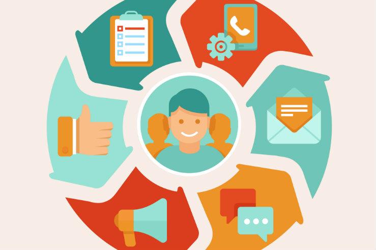 Conheça as 6 estratégias para melhorar a experiência do cliente